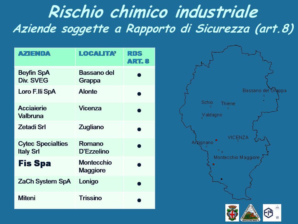 Rischio chimico industriale Aziende soggette a Rapporto di Sicurezza (art.8)