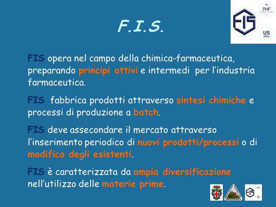FIS opera nel campo della chimica-farmaceutica, preparando principi attivi e intermedi per l'industria farmaceutica.