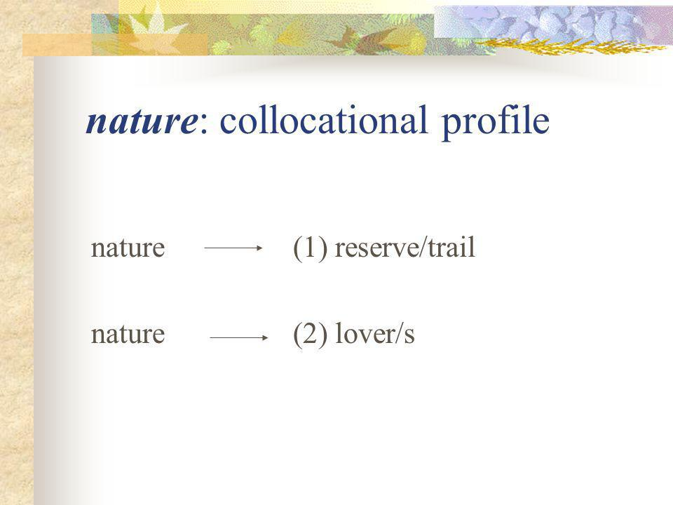 nature: collocational profile nature (1) reserve/trail nature (2) lover/s
