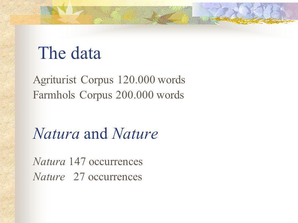 (1) natura + incontaminata/intatta (2) natura + circostante..
