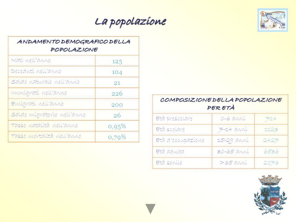 Gli uffici dell'Ente Dott. Siciliano Michele ORGANI ISTITUZIONALI, SERVIZI AMMINISTRATIVI E CONTENZIOSO, SERVIZI DEMOGRAFICI Dott. Siciliano Francesca