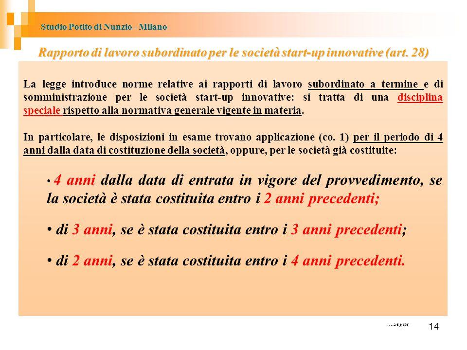 Studio Potito di Nunzio - Milano Rapporto di lavoro subordinato per le società start-up innovative (art.