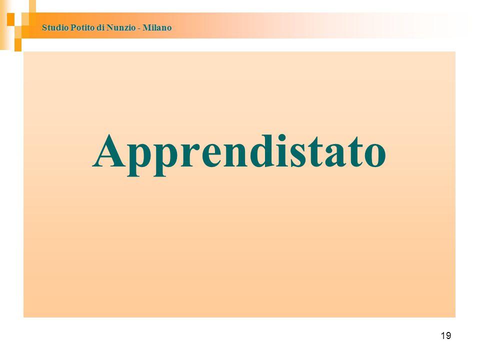Studio Potito di Nunzio - Milano 19 Apprendistato