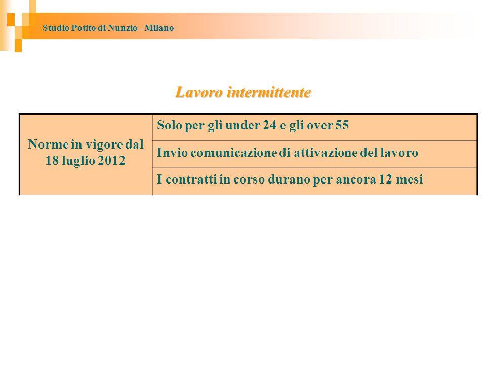 Studio Potito di Nunzio - Milano Lavoro intermittente Norme in vigore dal 18 luglio 2012 Solo per gli under 24 e gli over 55 Invio comunicazione di attivazione del lavoro I contratti in corso durano per ancora 12 mesi