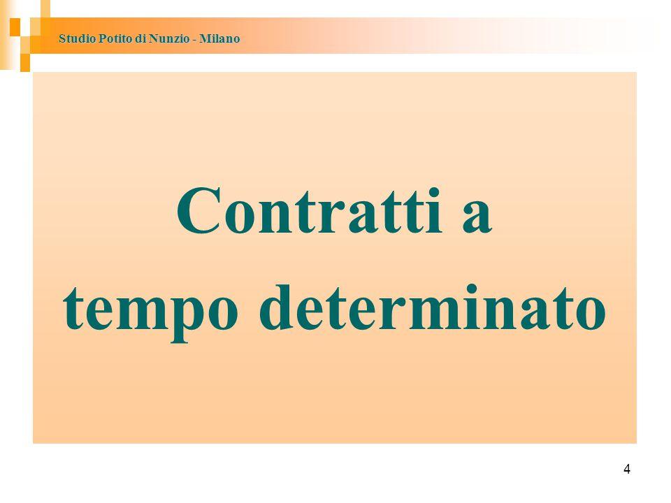 Studio Potito di Nunzio - Milano 4 Contratti a tempo determinato