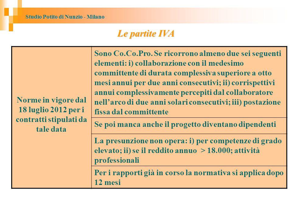 Studio Potito di Nunzio - Milano Le partite IVA Norme in vigore dal 18 luglio 2012 per i contratti stipulati da tale data Sono Co.Co.Pro.
