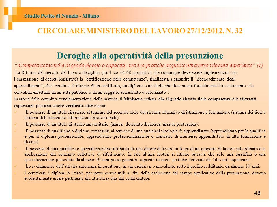 Studio Potito di Nunzio - Milano Deroghe alla operatività della presunzione Competenze tecniche di grado elevato o capacità tecnico-pratiche acquisite attraverso rilevanti esperienze (1) La Riforma del mercato del Lavoro disciplina (art.4, co.