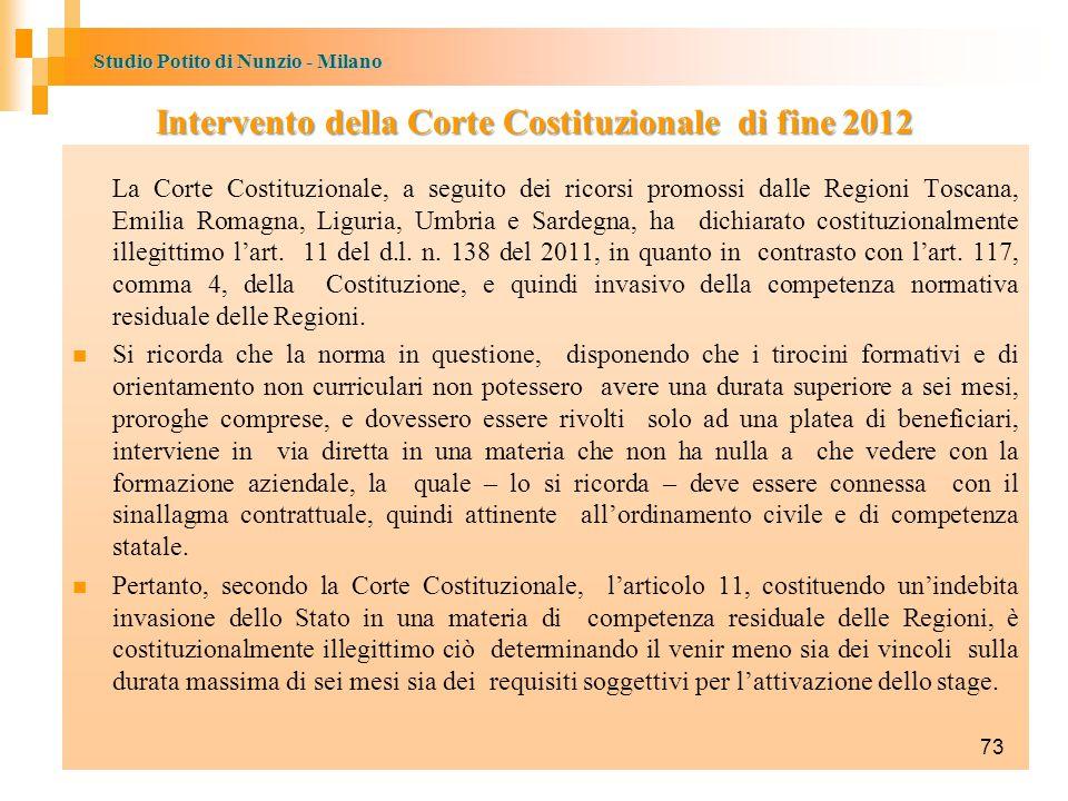 Studio Potito di Nunzio - Milano Intervento della Corte Costituzionale di fine 2012 La Corte Costituzionale, a seguito dei ricorsi promossi dalle Regioni Toscana, Emilia Romagna, Liguria, Umbria e Sardegna, ha dichiarato costituzionalmente illegittimo l'art.