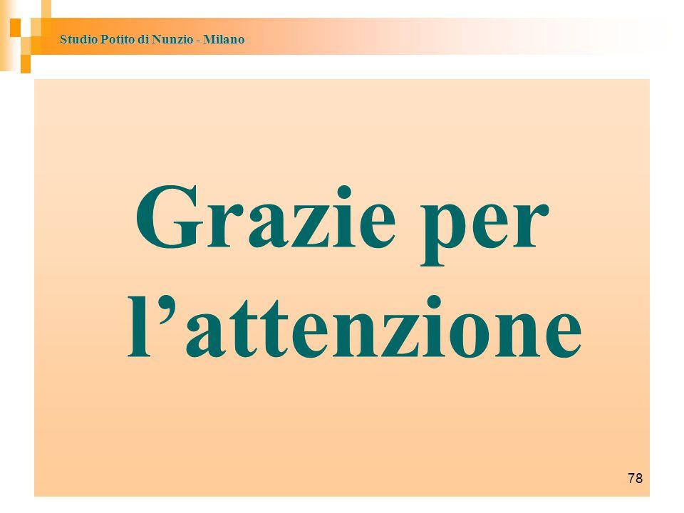 Studio Potito di Nunzio - Milano Grazie per l'attenzione 78