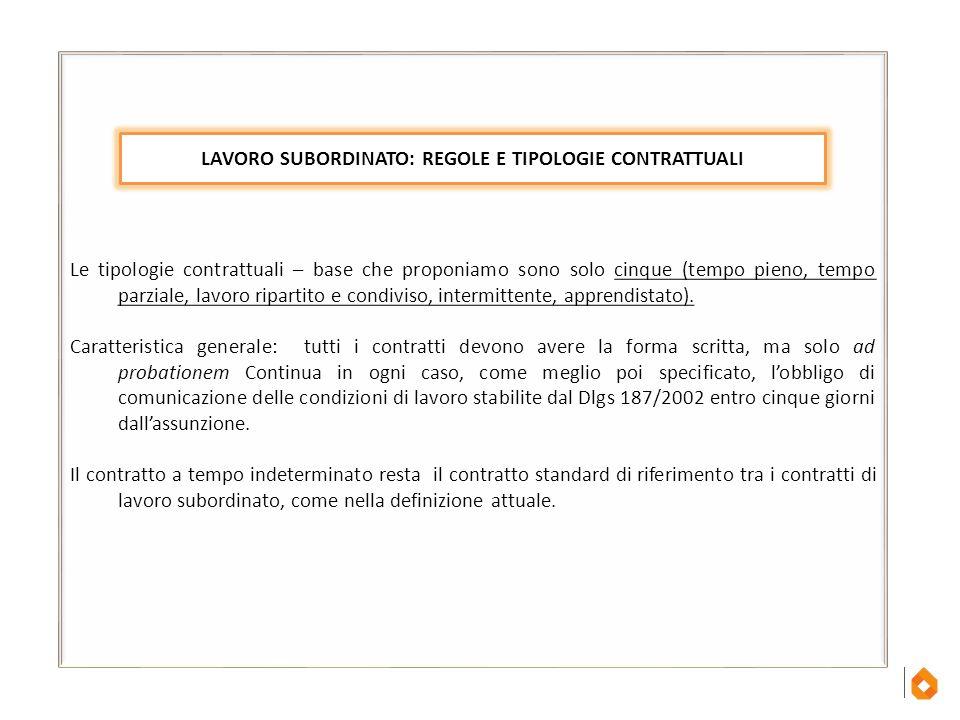 Le tipologie contrattuali – base che proponiamo sono solo cinque (tempo pieno, tempo parziale, lavoro ripartito e condiviso, intermittente, apprendist