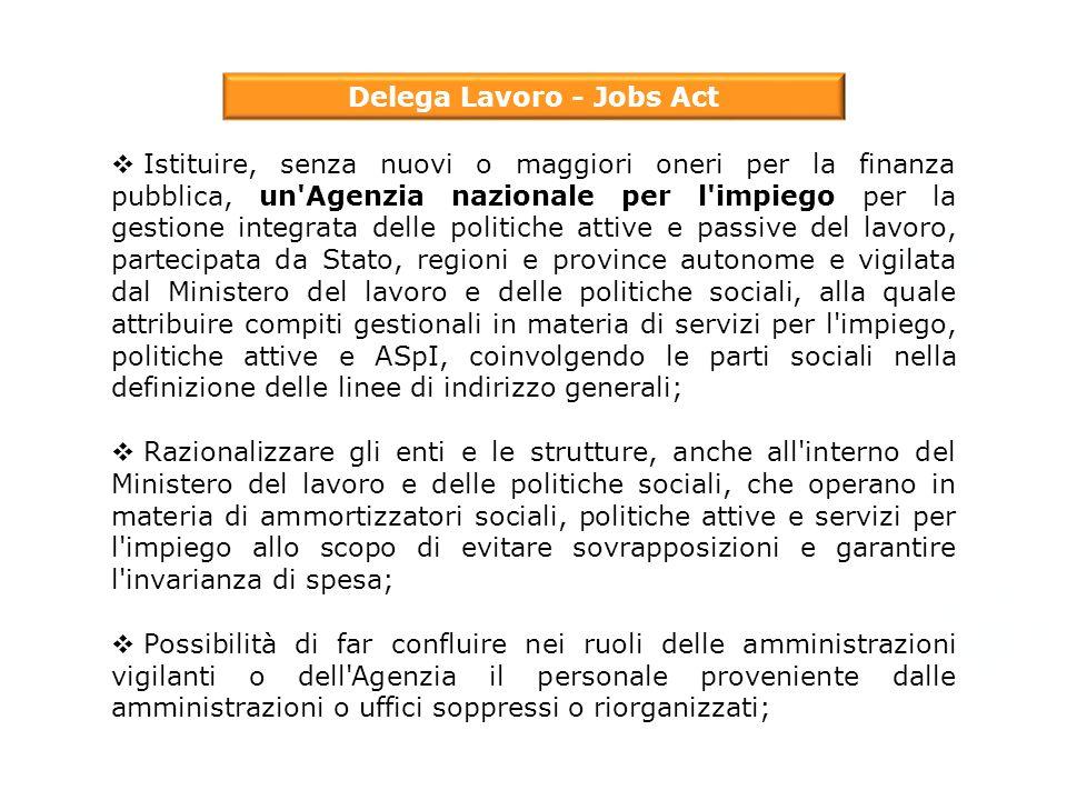 Delega Lavoro - Jobs Act  Istituire, senza nuovi o maggiori oneri per la finanza pubblica, un'Agenzia nazionale per l'impiego per la gestione integra