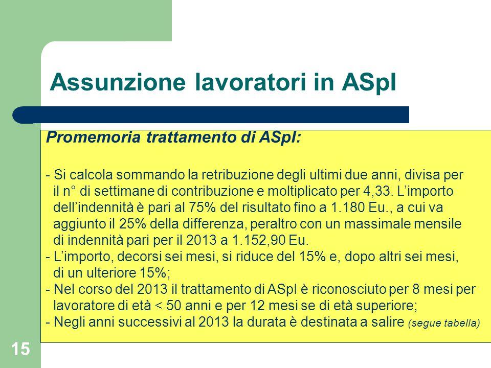 15 Assunzione lavoratori in ASpI Promemoria trattamento di ASpI: - Si calcola sommando la retribuzione degli ultimi due anni, divisa per il n° di settimane di contribuzione e moltiplicato per 4,33.