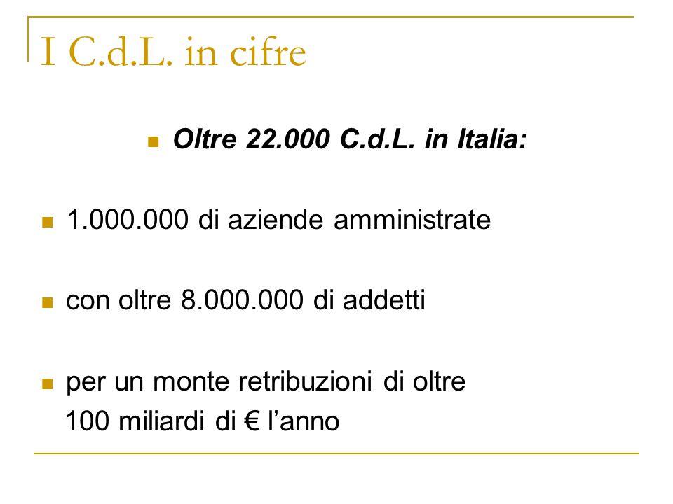 I C.d.L. in cifre Oltre 22.000 C.d.L.