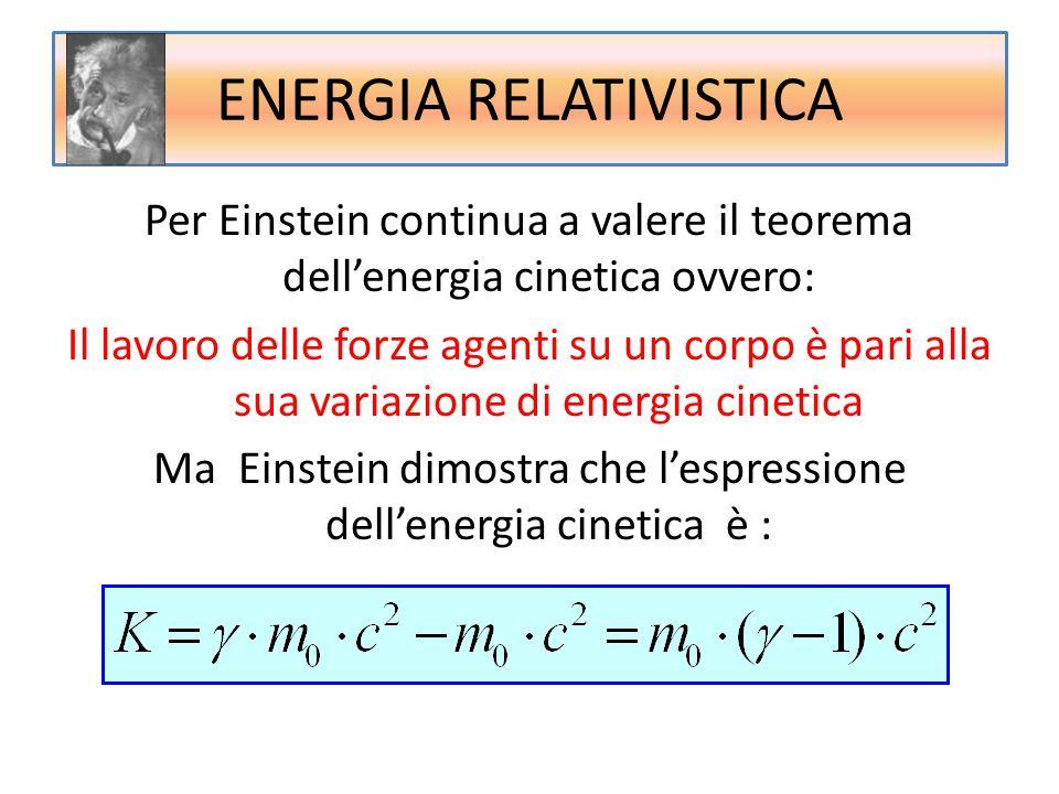 ENERGIA RELATIVISTICA Per Einstein continua a valere il teorema dell'energia cinetica ovvero: Il lavoro delle forze agenti su un corpo è pari alla sua