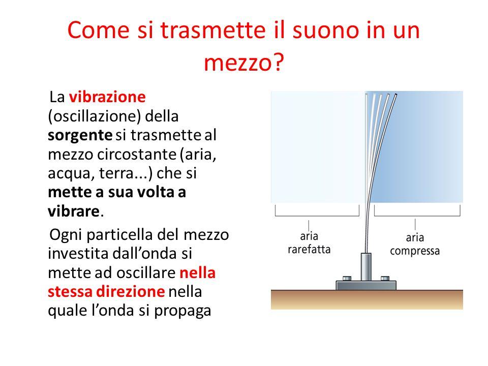Come si trasmette il suono in un mezzo? La vibrazione (oscillazione) della sorgente si trasmette al mezzo circostante (aria, acqua, terra...) che si m