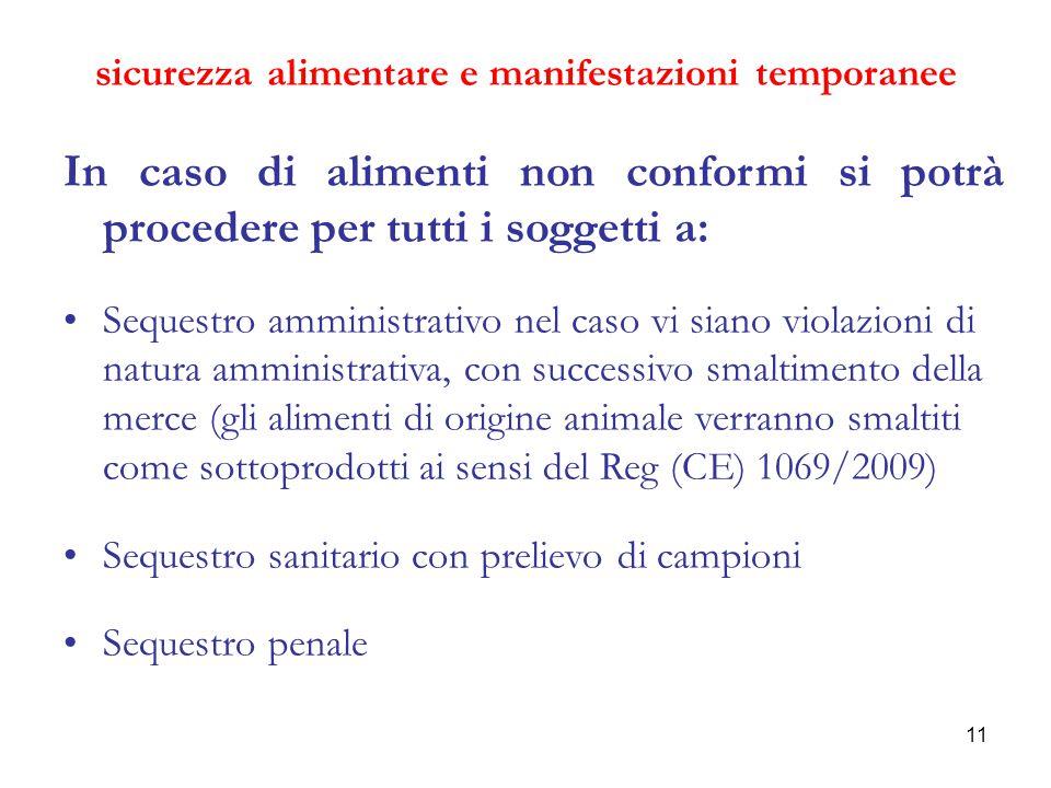 11 sicurezza alimentare e manifestazioni temporanee In caso di alimenti non conformi si potrà procedere per tutti i soggetti a: Sequestro amministrati