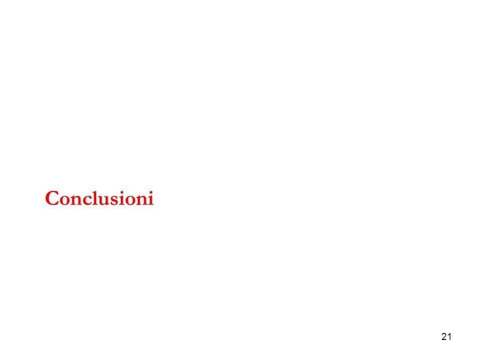 21 Conclusioni