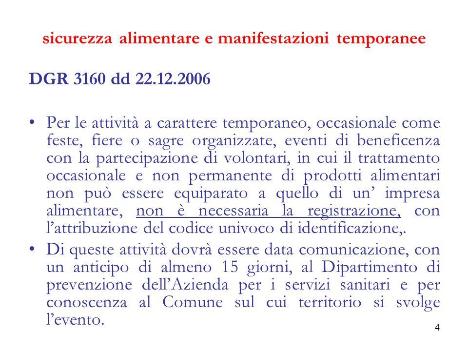 4 sicurezza alimentare e manifestazioni temporanee DGR 3160 dd 22.12.2006 Per le attività a carattere temporaneo, occasionale come feste, fiere o sagr
