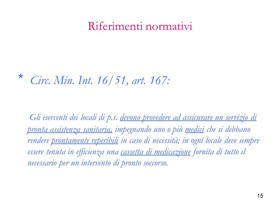 15 Riferimenti normativi * Circ. Min. Int. 16/51, art. 167: Gli esercenti dei locali di p.s. devono provedere ad assicurare un servizio di pronta assi