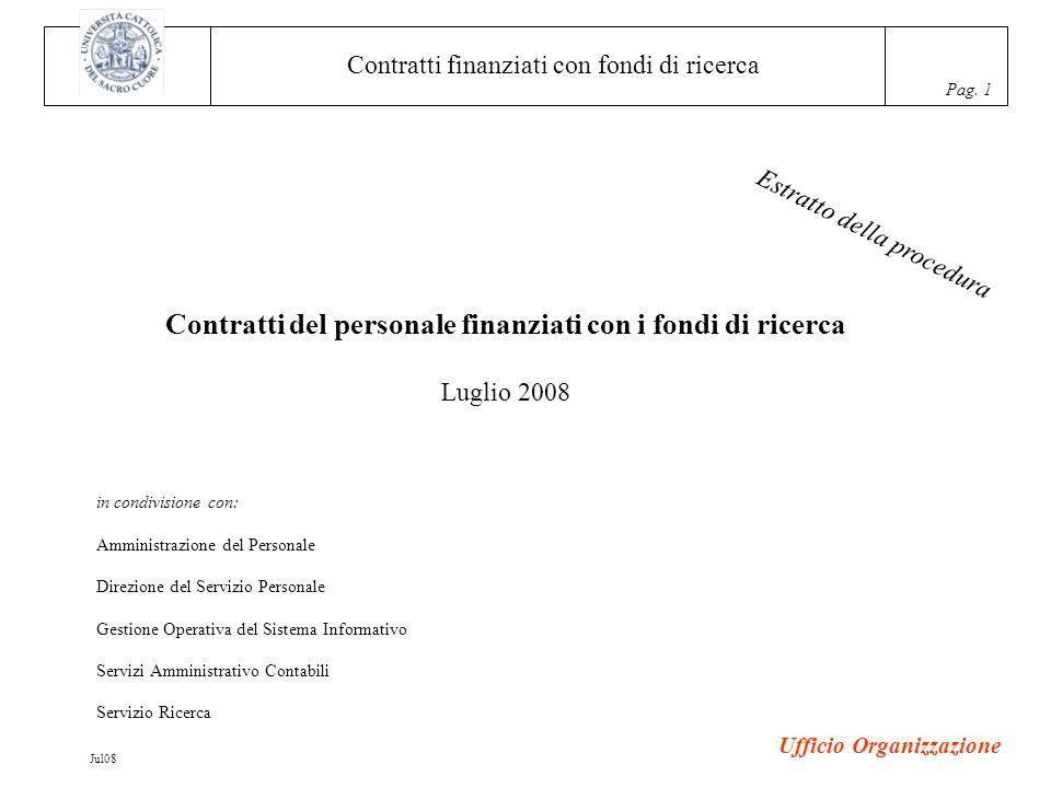 Contratti finanziati con fondi di ricerca Pag.
