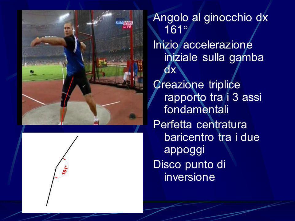 Angolo al ginocchio dx 161° Inizio accelerazione iniziale sulla gamba dx Creazione triplice rapporto tra i 3 assi fondamentali Perfetta centratura baricentro tra i due appoggi Disco punto di inversione