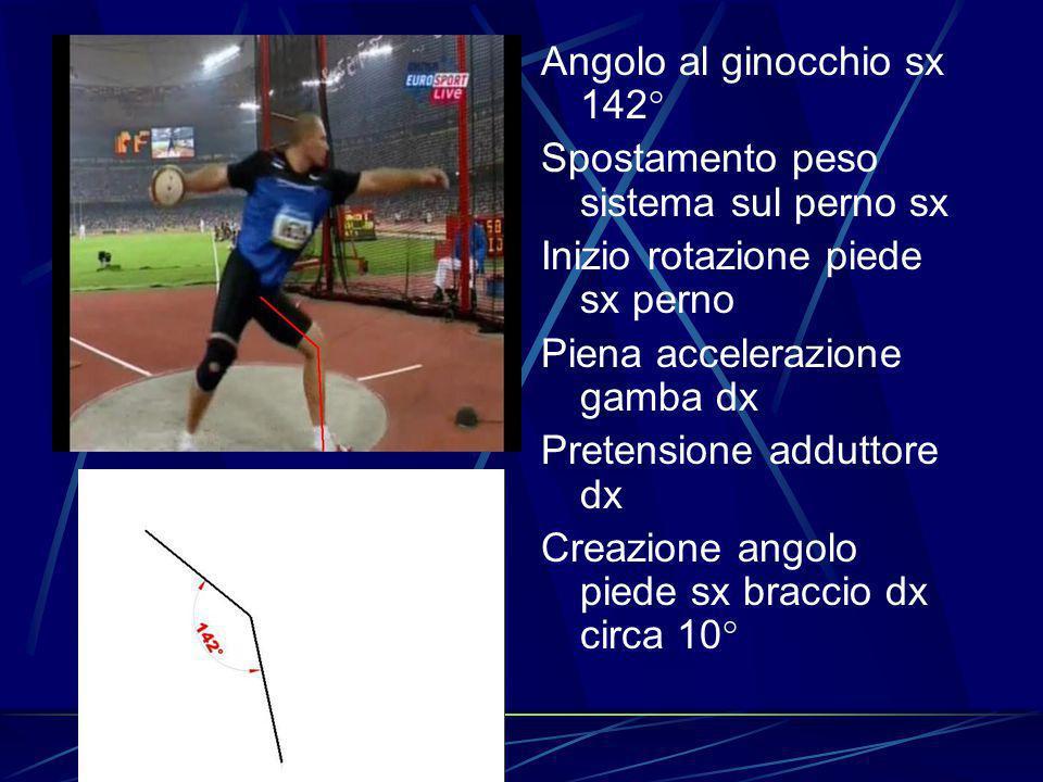 Angolo al ginocchio sx 160° Rotazione perno sul piede sx Ricerca massima ampiezza traiettoria piede dx Mantenimento braccio sx chiuso