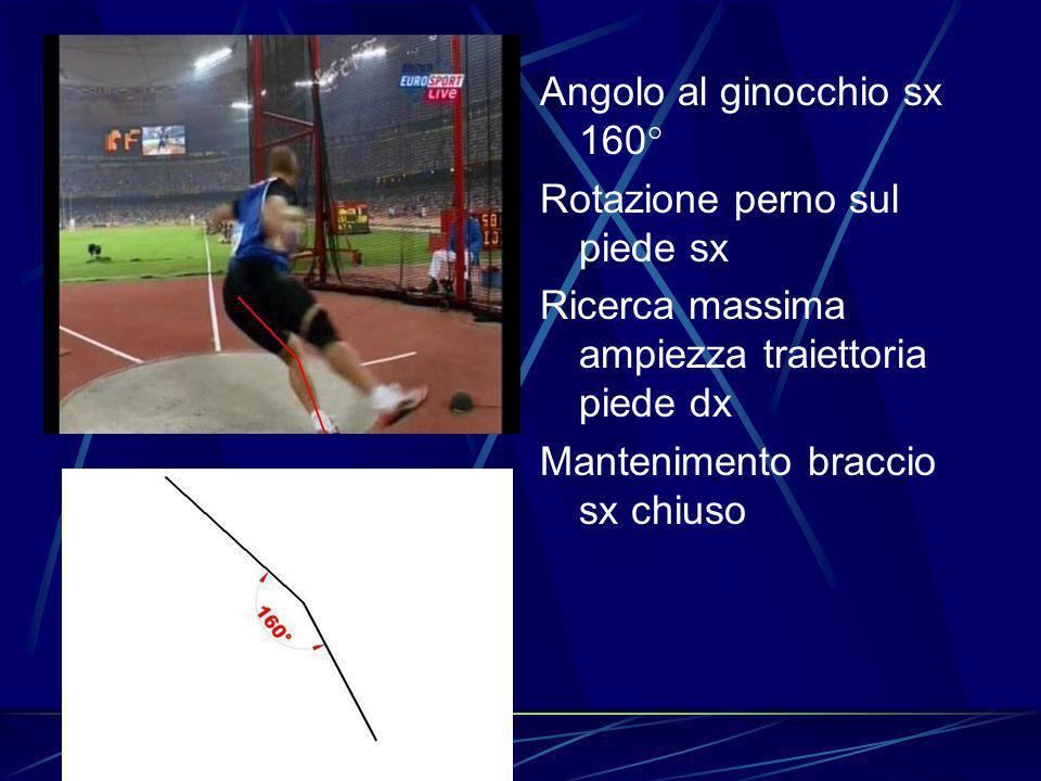 Angolo al ginocchio sx 154° Accelerazione - rotazione grazie al piede sx Continua azione ruotante piede sx Piede dx rilassato e portato al centro dalla sx Spalle in chiusura 180°