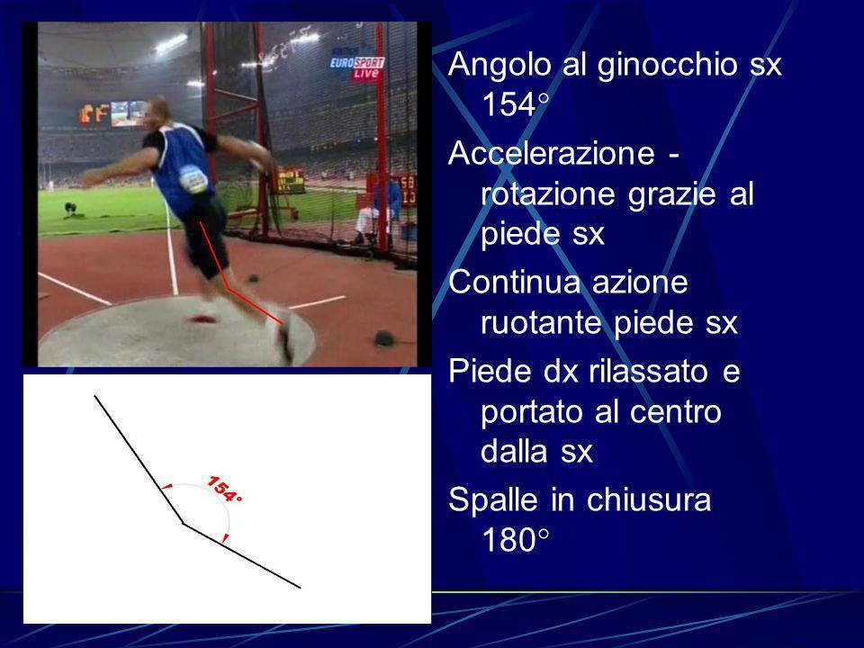 Angolo al ginocchio dx 139° Fine fase di volo Ripresa contatto piede dx col suolo Grande torsione tronco Angolo tra le braccia 180° Recupero piede dx troppo volante