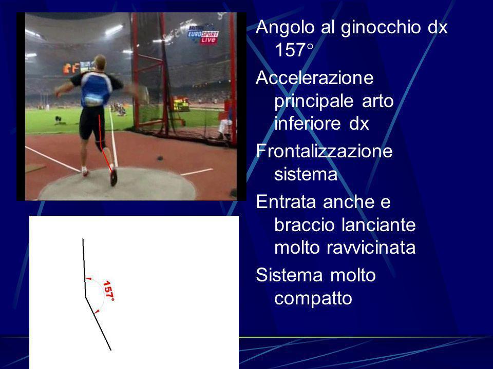 Angolo al ginocchio dx 157° Accelerazione principale arto inferiore dx Frontalizzazione sistema Entrata anche e braccio lanciante molto ravvicinata Sistema molto compatto