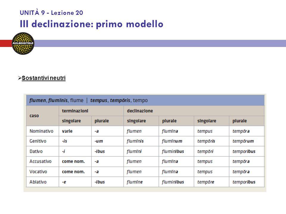 UNITÀ 9 - Lezione 20 III declinazione: primo modello Ricerca del nominativo (1)  Nomi del I modello con tema in consonate