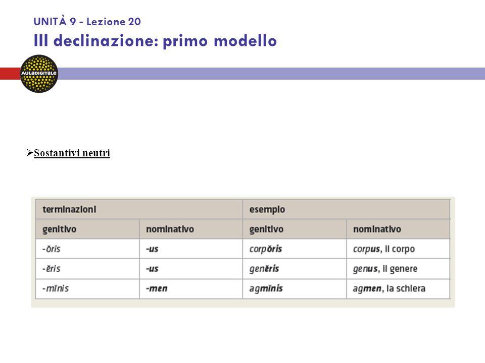 UNITÀ 9 - Lezione 21 III declinazione: secondo modello Secondo modello: temi in - ĭ (parisillabi e falsi imparisillabi)