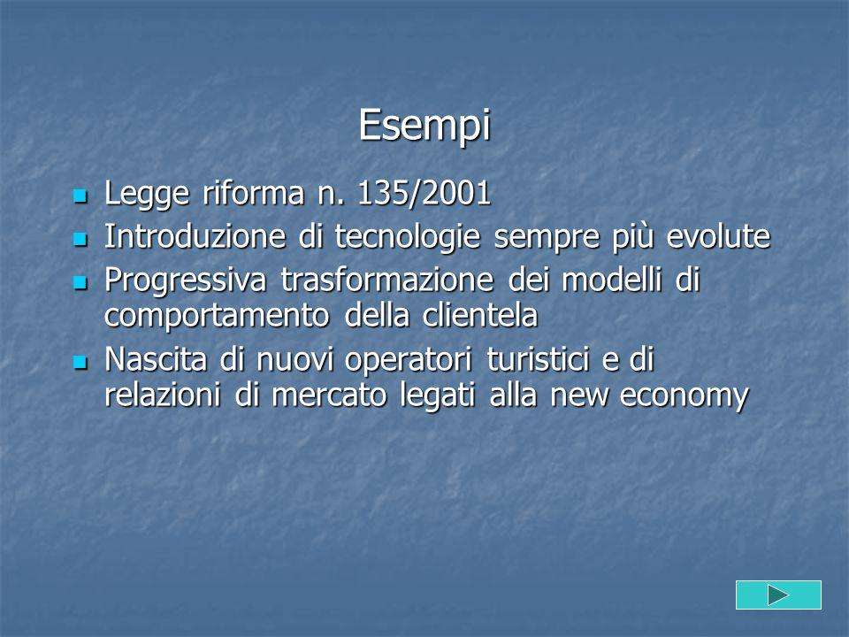 Esempi Legge riforma n. 135/2001 Legge riforma n. 135/2001 Introduzione di tecnologie sempre più evolute Introduzione di tecnologie sempre più evolute