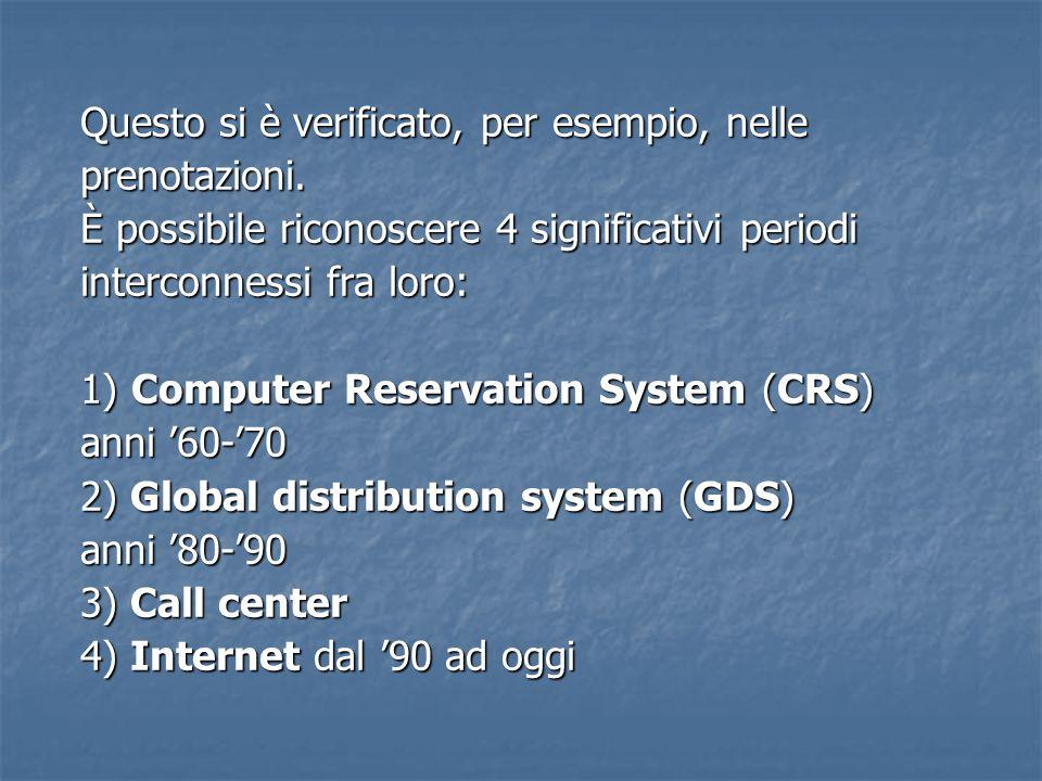 Questo si è verificato, per esempio, nelle prenotazioni. È possibile riconoscere 4 significativi periodi interconnessi fra loro: 1)Computer Reservatio