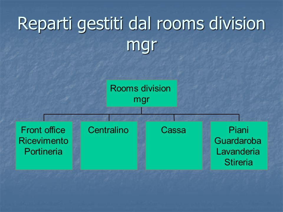 Reparti gestiti dal rooms division mgr Front office Ricevimento Portineria CentralinoCassaPiani Guardaroba Lavanderia Stireria Rooms division mgr