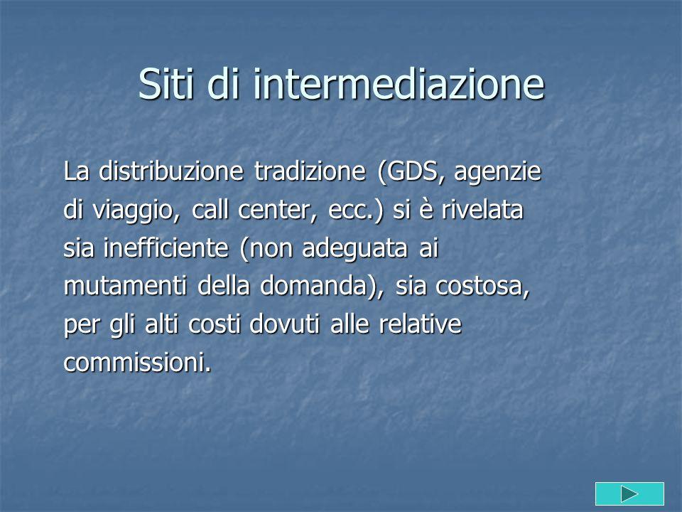 Siti di intermediazione La distribuzione tradizione (GDS, agenzie di viaggio, call center, ecc.) si è rivelata sia inefficiente (non adeguata ai mutam