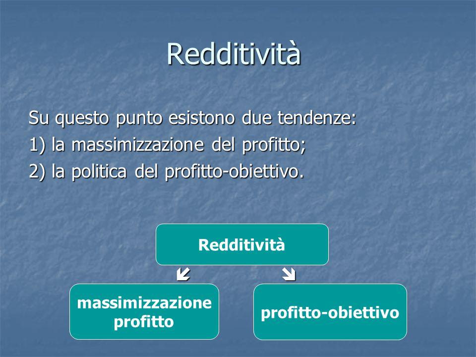 Redditività Su questo punto esistono due tendenze: 1) la massimizzazione del profitto; 2) la politica del profitto-obiettivo. Redditività massimizzazi