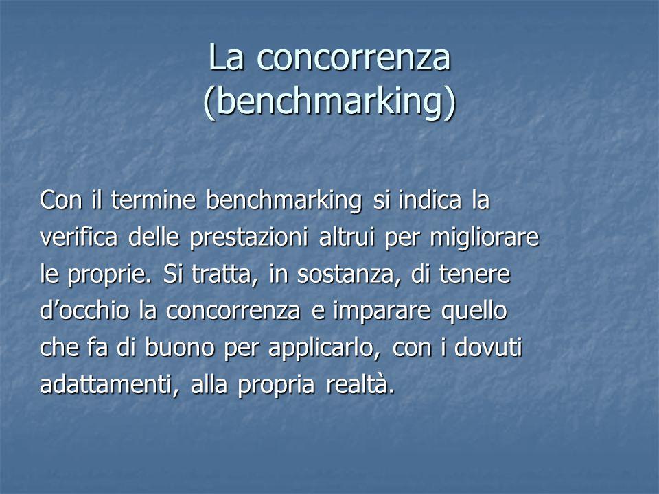La concorrenza (benchmarking) Con il termine benchmarking si indica la verifica delle prestazioni altrui per migliorare le proprie. Si tratta, in sost
