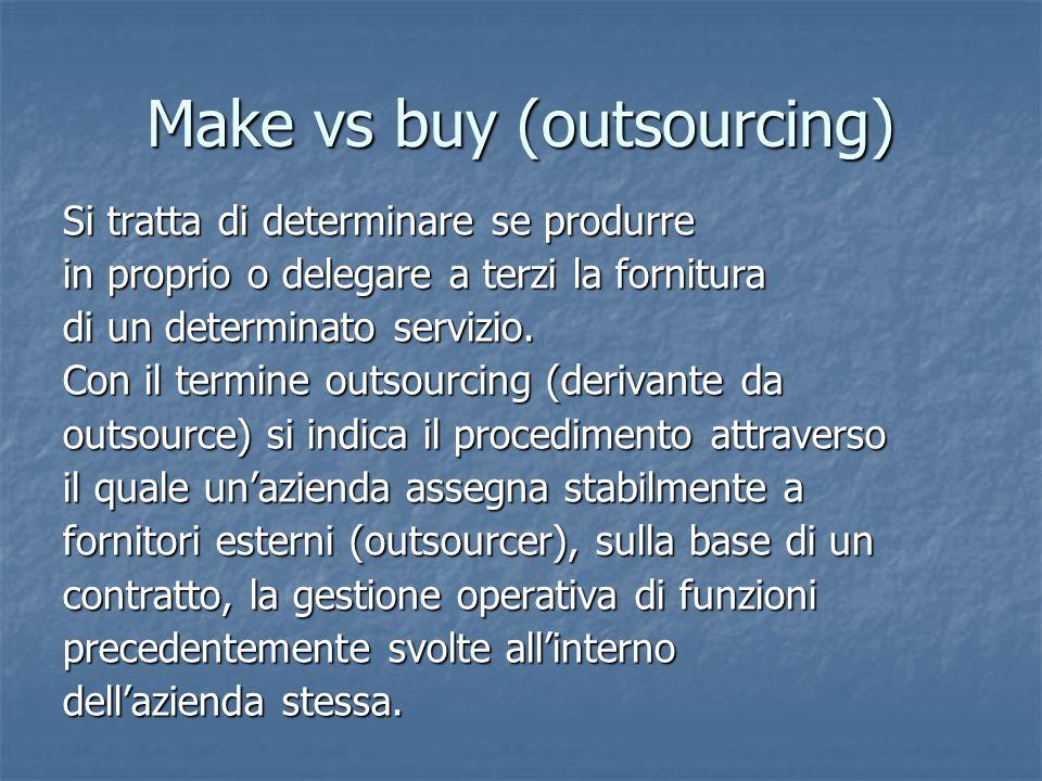 Make vs buy (outsourcing) Si tratta di determinare se produrre in proprio o delegare a terzi la fornitura di un determinato servizio. Con il termine o