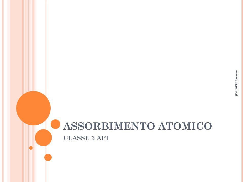 C ARATTERISTICHE DELL ' ASSORBIMENTO Assorbimento : processo in cui il fotone promuove l'eccitazione dell'elettrone Implica transizioni da uno stato fondamentale di energia ad uno eccitato M + h → M* Coinvolge quantità discrete di energia: E fotone = E transizione elettronica Distinguiamo due tipi di assorbimento: Atomico Molecolare www.smauro.it