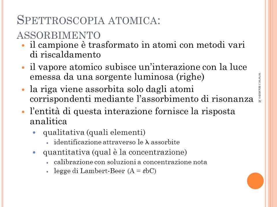 S PETTROSCOPIA ATOMICA : ASSORBIMENTO il campione è trasformato in atomi con metodi vari di riscaldamento il vapore atomico subisce un'interazione con la luce emessa da una sorgente luminosa (righe) la riga viene assorbita solo dagli atomi corrispondenti mediante l'assorbimento di risonanza l'entità di questa interazione fornisce la risposta analitica qualitativa (quali elementi) identificazione attraverso le assorbite quantitativa (qual è la concentrazione) calibrazione con soluzioni a concentrazione nota legge di Lambert-Beer (A =  bC) www.smauro.it
