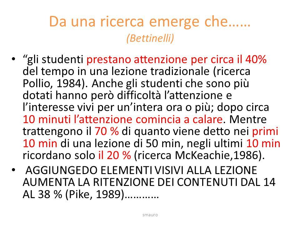 Da una ricerca emerge che…… (Bettinelli) gli studenti prestano attenzione per circa il 40% del tempo in una lezione tradizionale (ricerca Pollio, 1984).