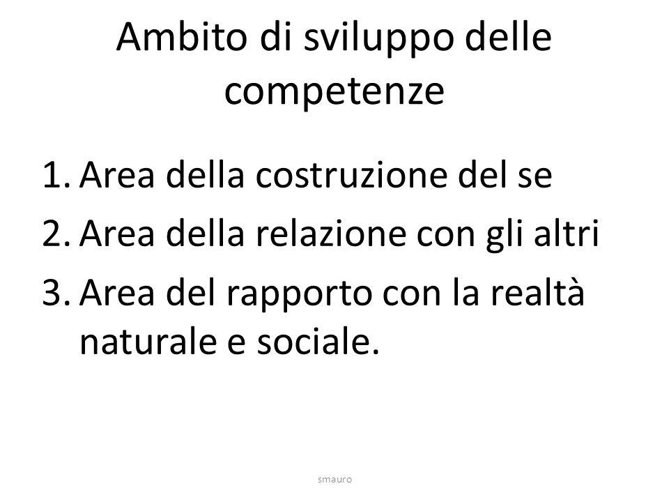 Ambito di sviluppo delle competenze 1.Area della costruzione del se 2.Area della relazione con gli altri 3.Area del rapporto con la realtà naturale e sociale.