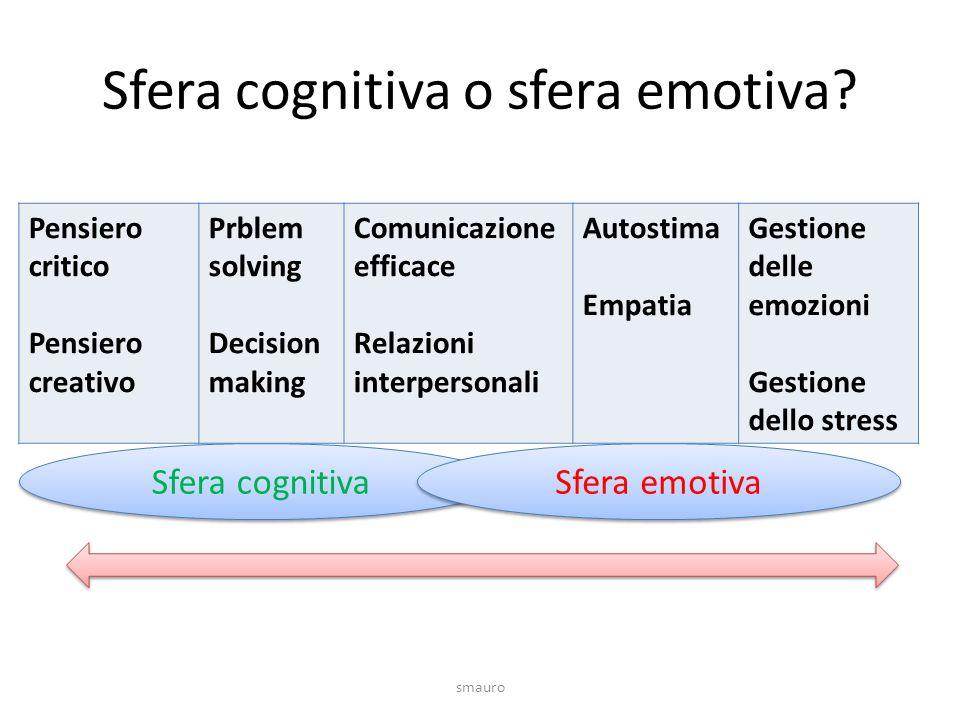 Sfera cognitiva o sfera emotiva.
