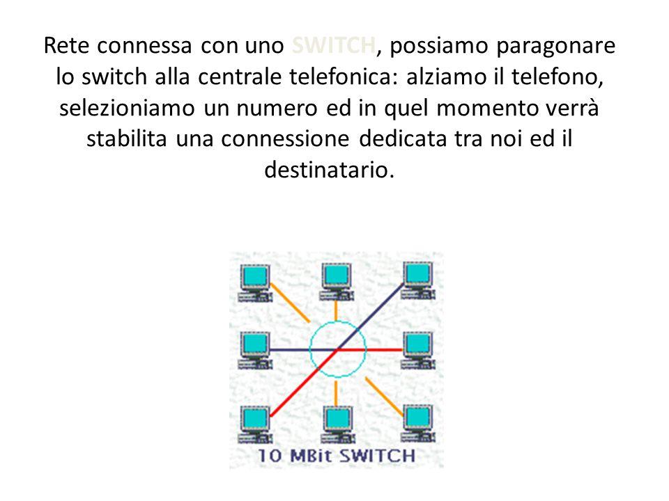 Rete connessa con uno SWITCH, possiamo paragonare lo switch alla centrale telefonica: alziamo il telefono, selezioniamo un numero ed in quel momento verrà stabilita una connessione dedicata tra noi ed il destinatario.