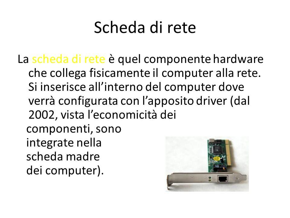 Scheda di rete La scheda di rete è quel componente hardware che collega fisicamente il computer alla rete.