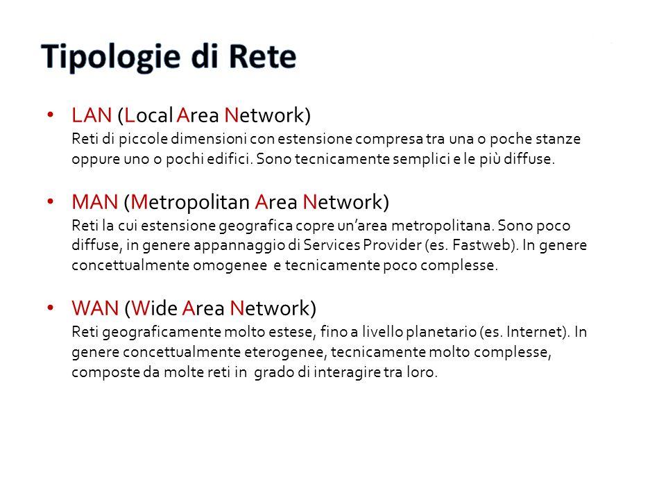 LAN (Local Area Network) Reti di piccole dimensioni con estensione compresa tra una o poche stanze oppure uno o pochi edifici.