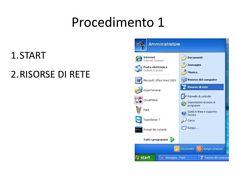 Procedimento 1 1.START 2.RISORSE DI RETE