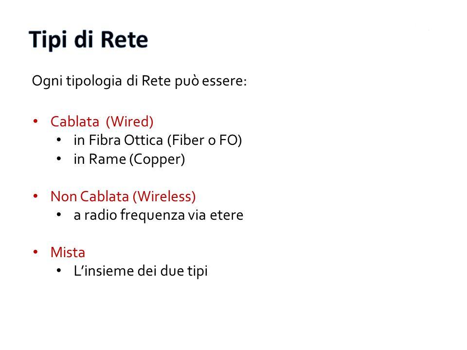 Cablata (Wired) in Fibra Ottica (Fiber o FO) in Rame (Copper) Non Cablata (Wireless) a radio frequenza via etere Mista L'insieme dei due tipi Ogni tipologia di Rete può essere: