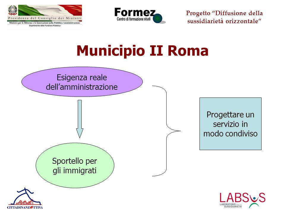 Progetto Diffusione della sussidiarietà orizzontale Municipio II Roma Sportello per gli immigrati Esigenza reale dell'amministrazione Progettare un servizio in modo condiviso