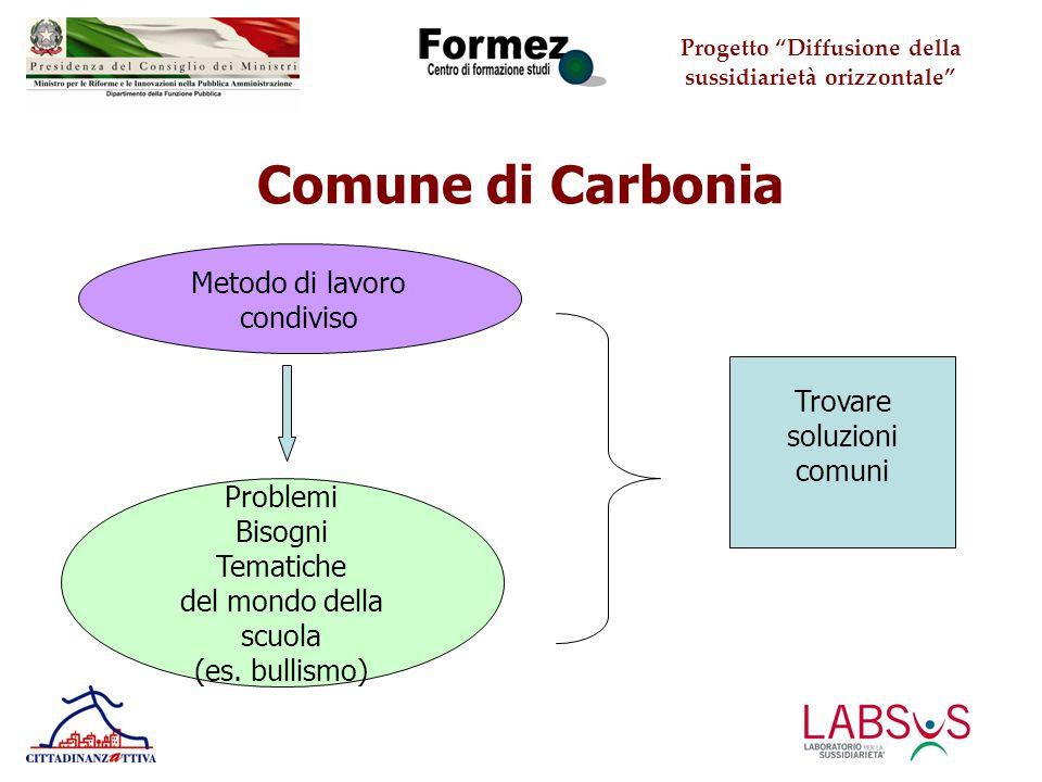 Progetto Diffusione della sussidiarietà orizzontale Comune di Carbonia Problemi Bisogni Tematiche del mondo della scuola (es.